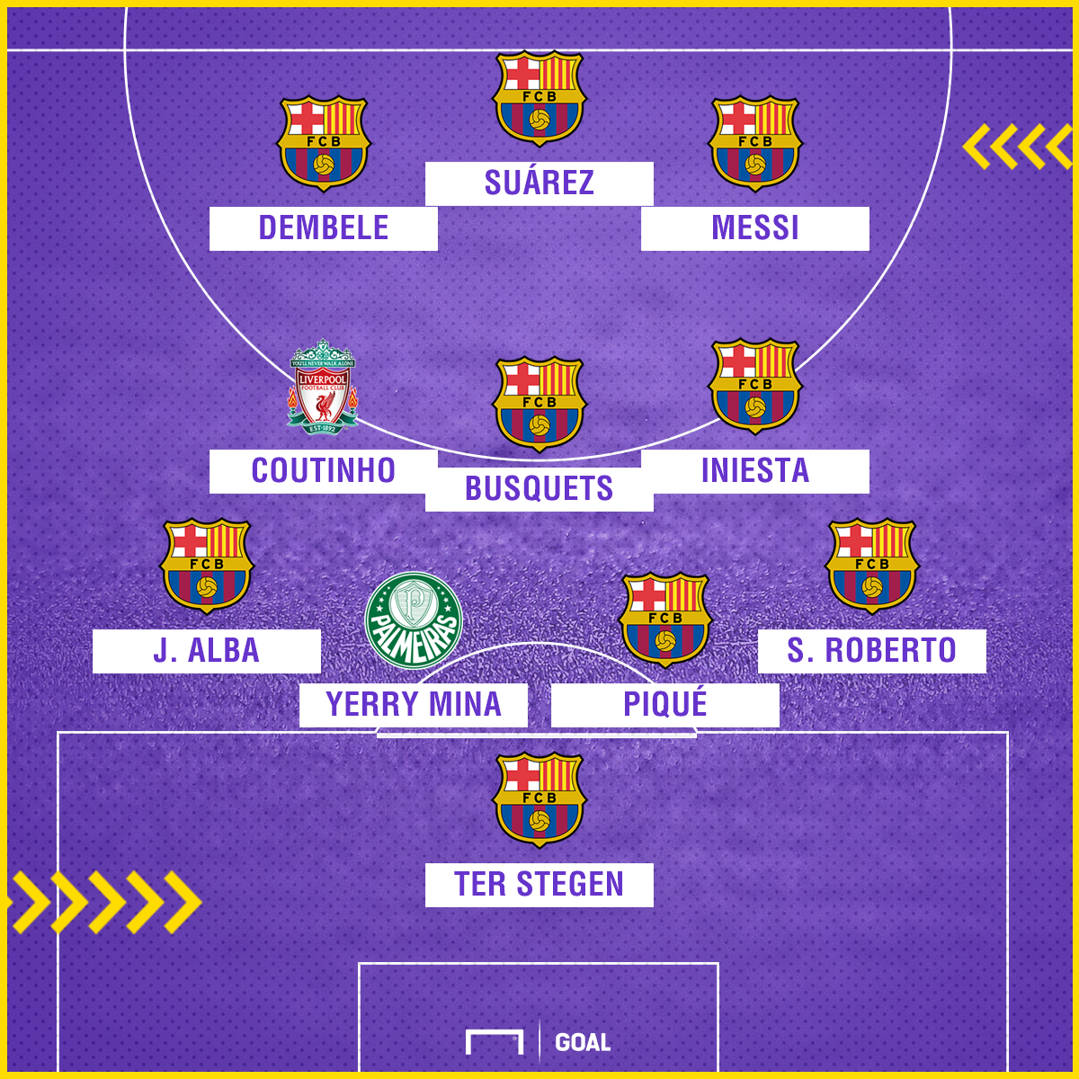 O Time Ideal Do Barcelona Para 2018 Com As Contratações De