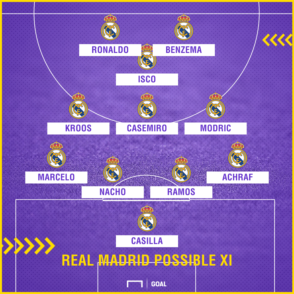 Real Madrid Eibar possible