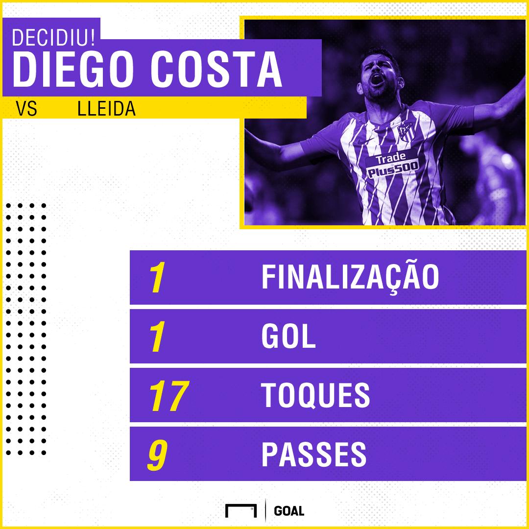 GFX Diego Costa reestreia Atleti