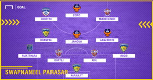GFX Swapnaneel Parasar ISL 4 Team of the Season