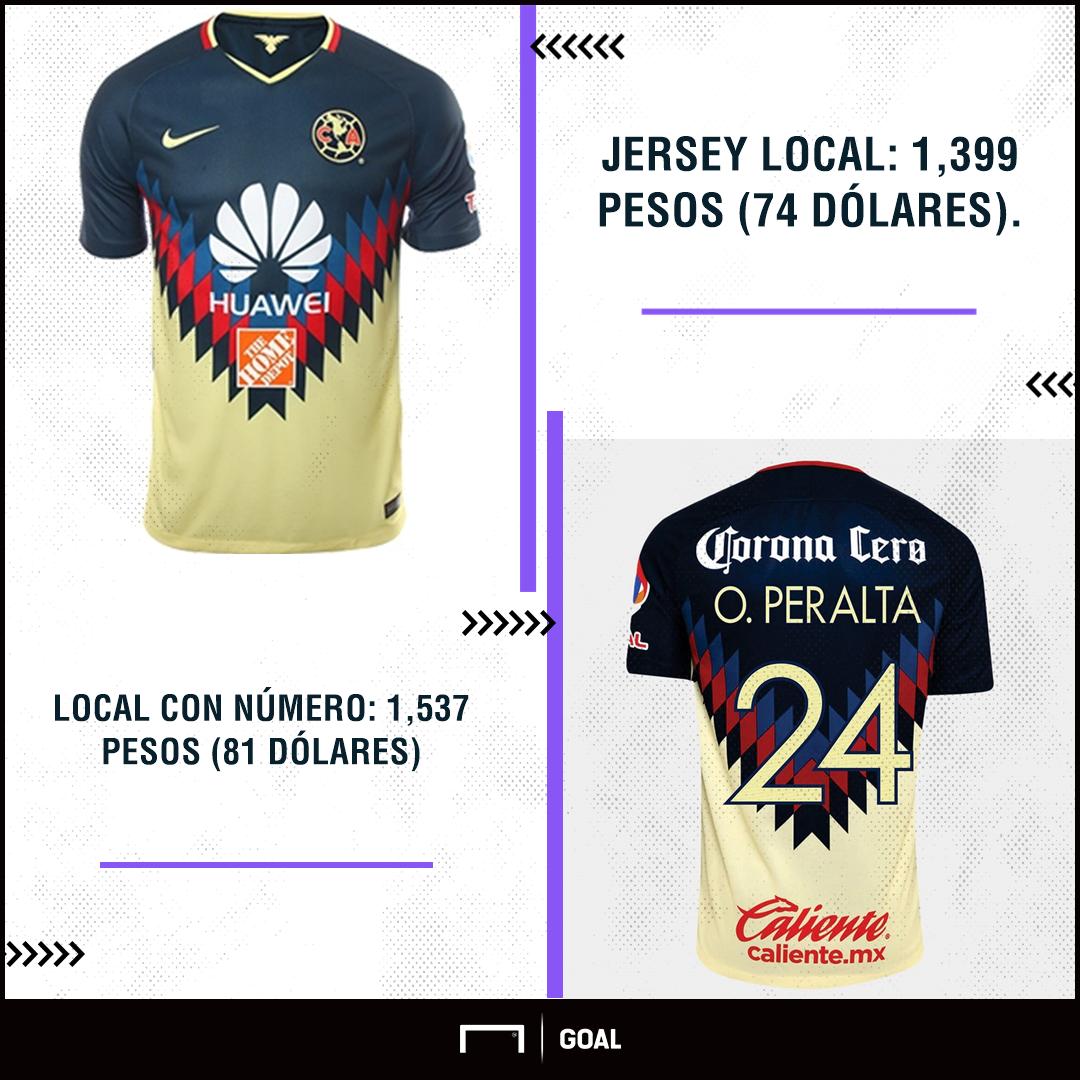 América 2017 2018
