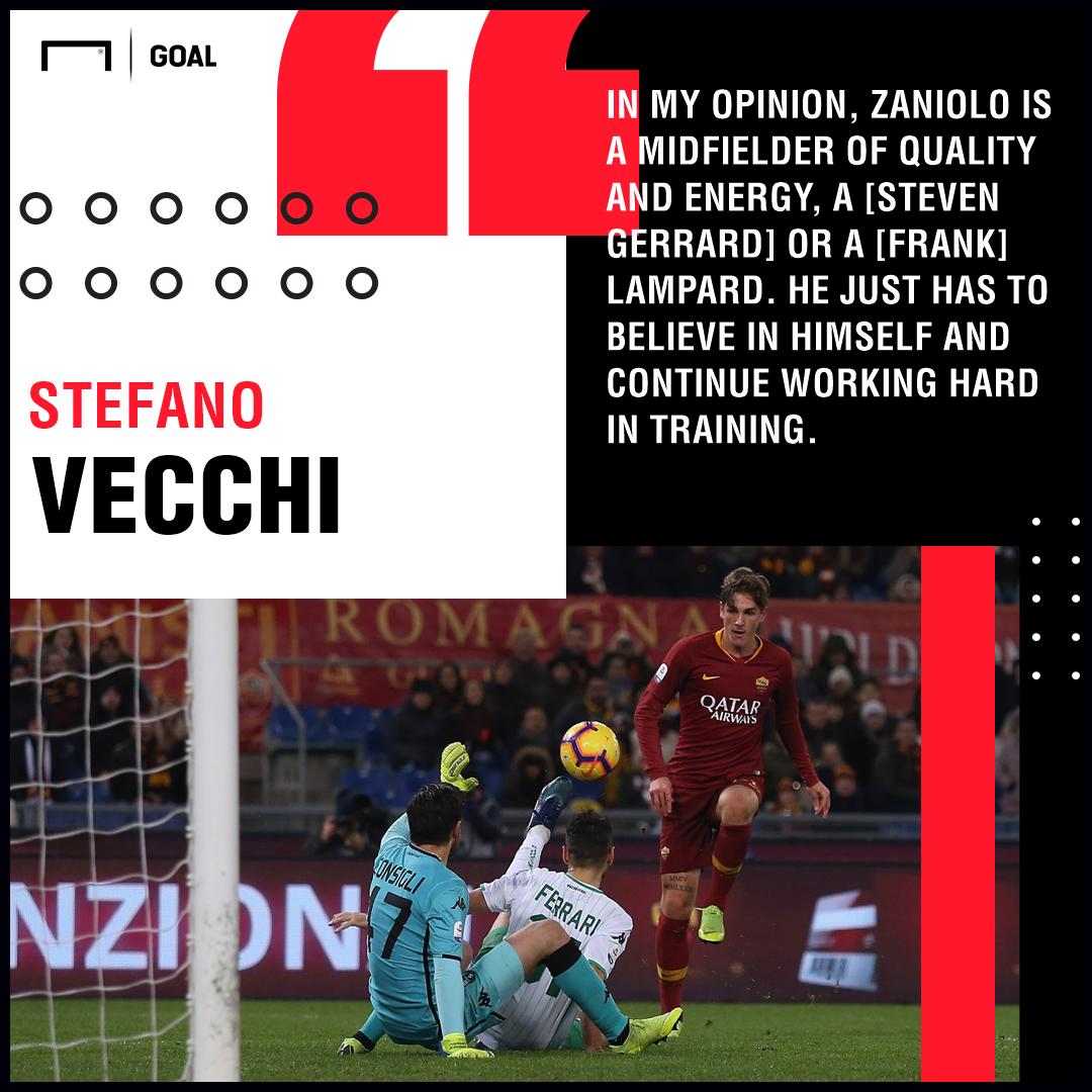 Nicolo Zaniolo Vecchi Roma PS