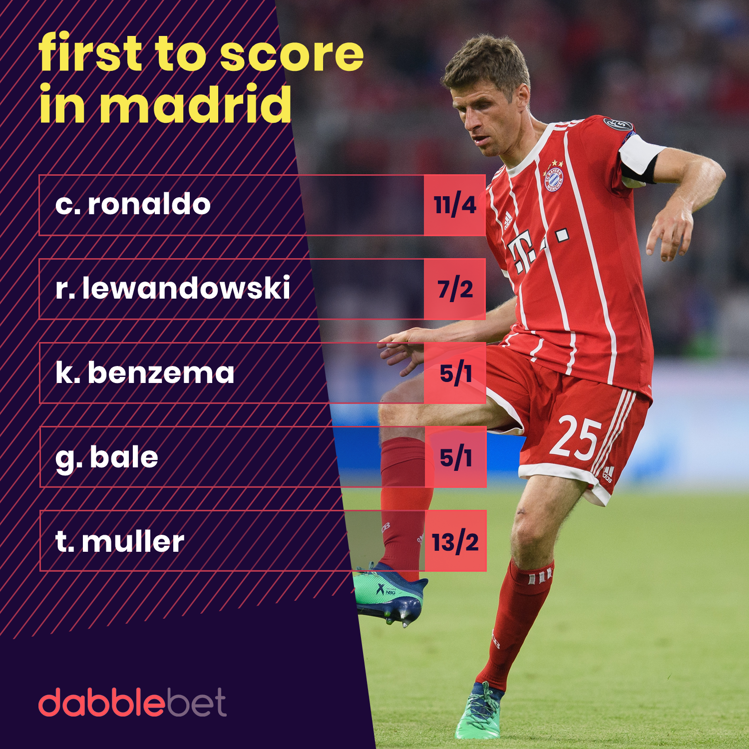 Real Bayern goalscorers graphic
