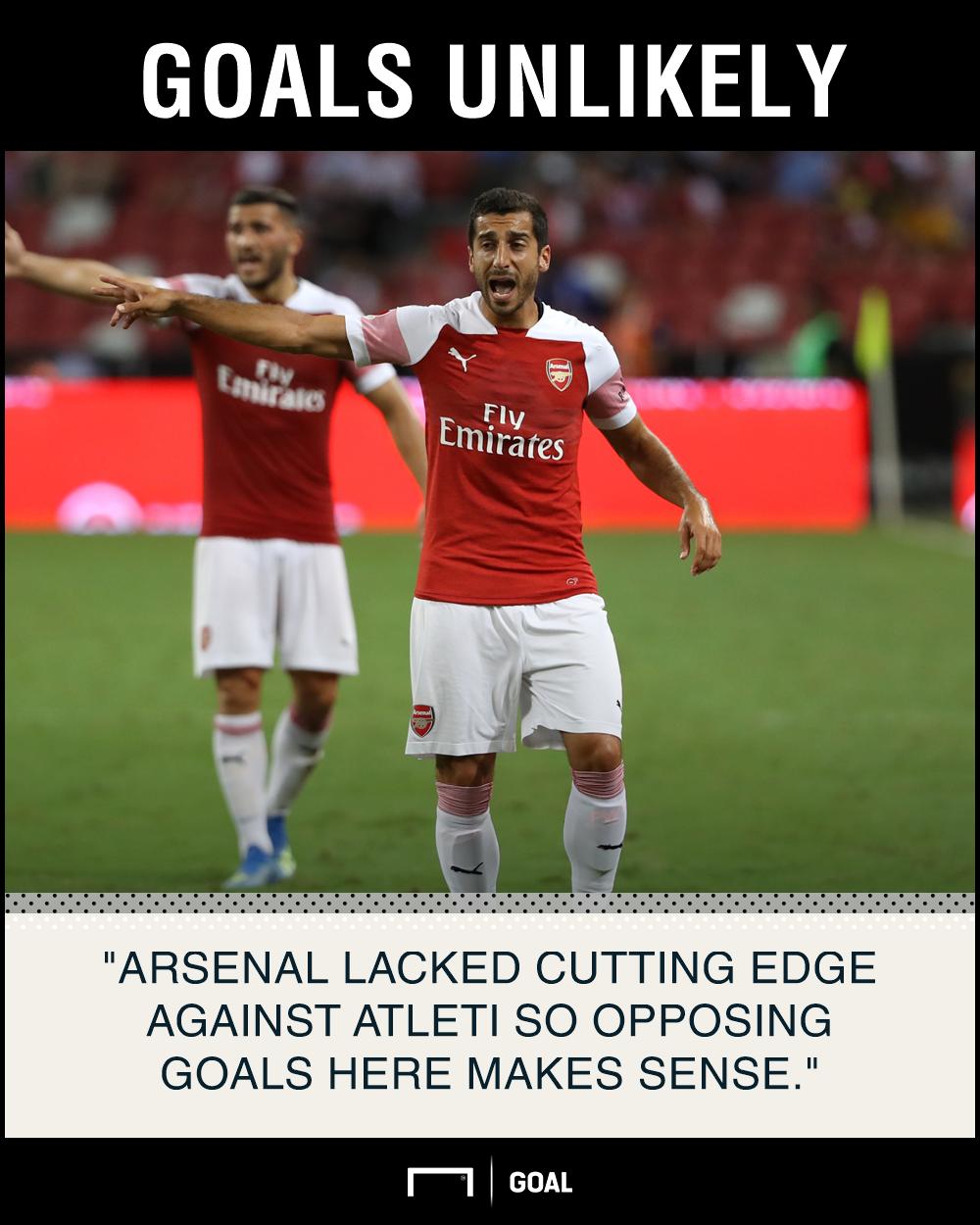Arsenal PSGICC graphic