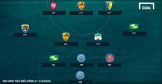 Đội hình tiêu biểu vòng 21 V.League 2017