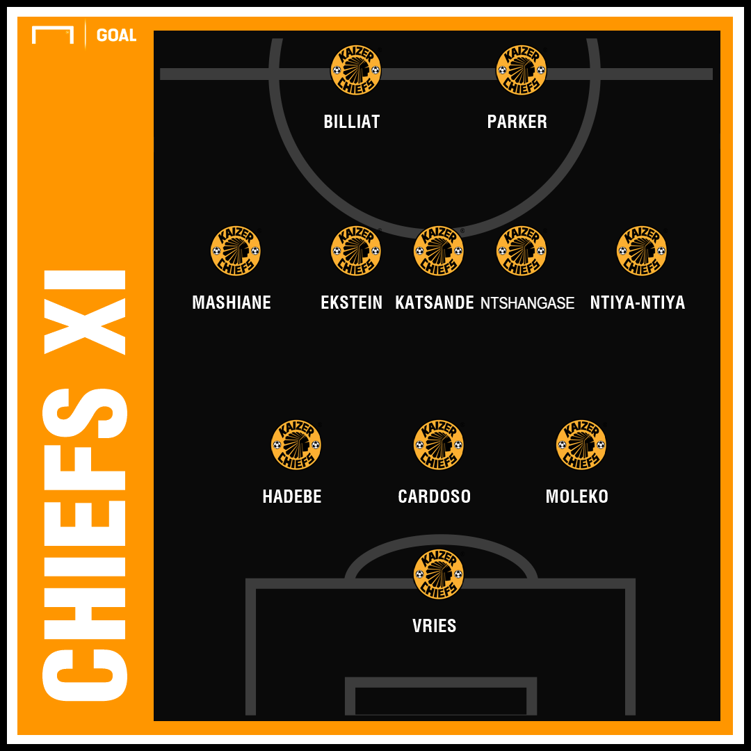 Kaizer Chiefs v Cape Town City formations