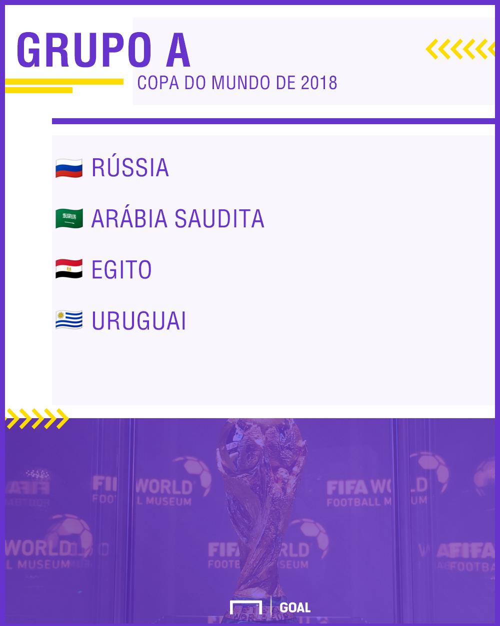GFX Grupo A Copa do Mundo 2018