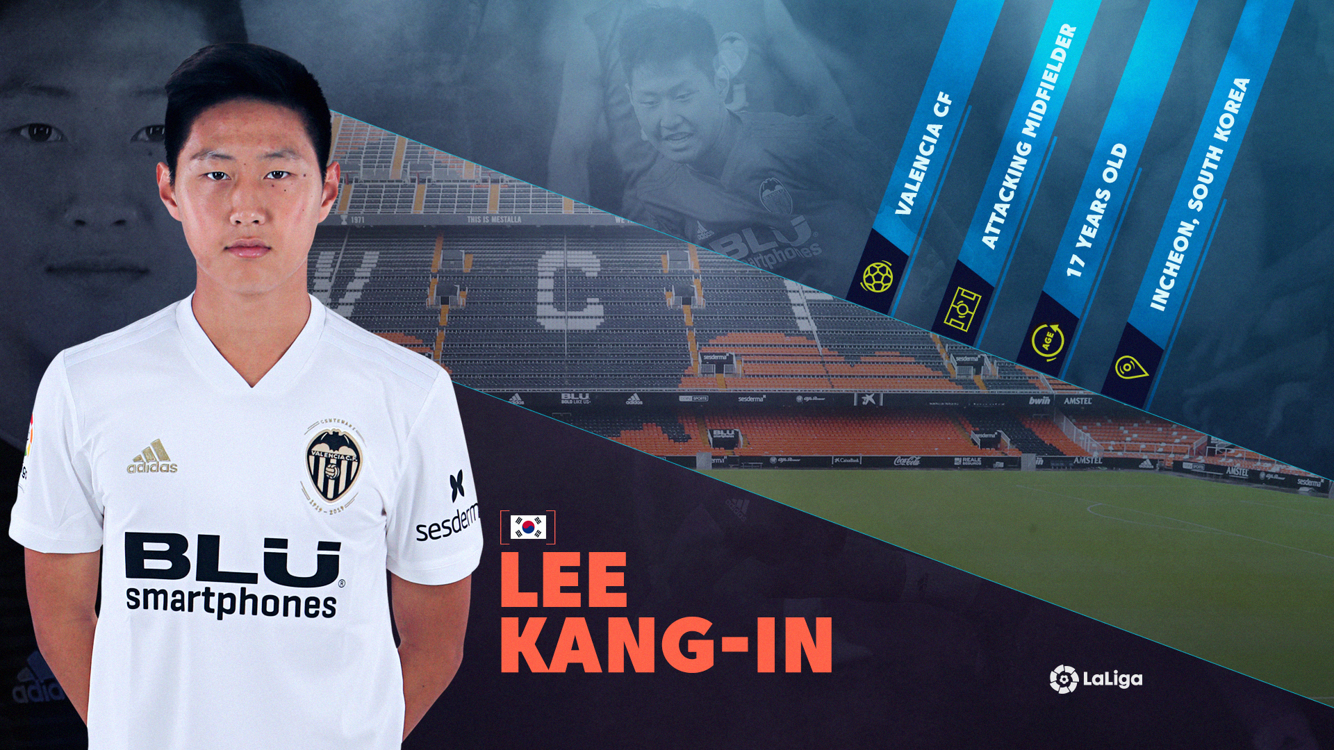 Lee Kang-in Infographic from La Liga