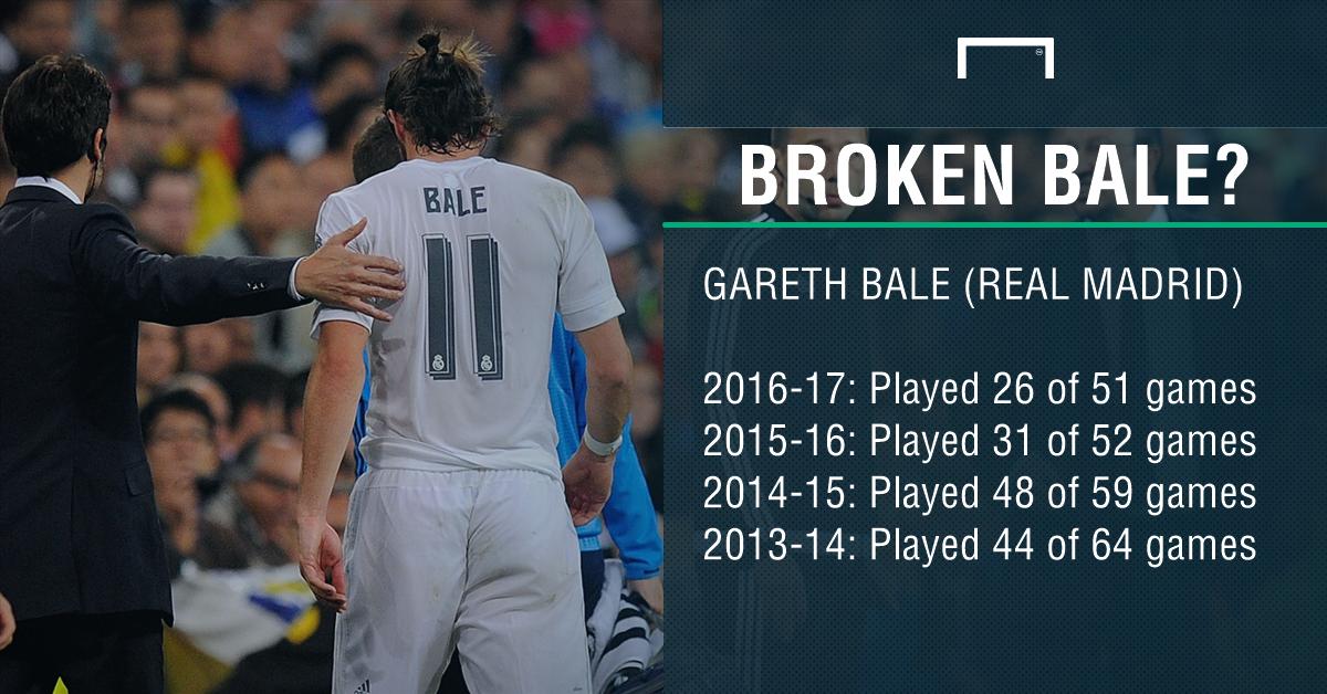 Gareth Bale Real Madrid Injuries PS