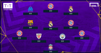 Bayern Munich XI if not buying Bundesliga stars
