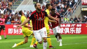 Gonzalo Higuaín Milan