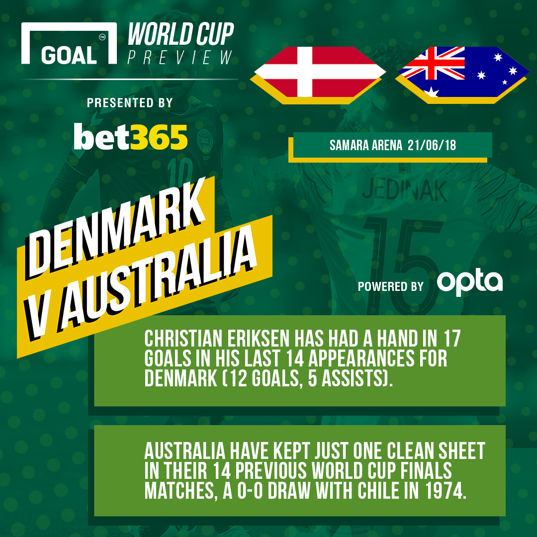Jedinak penalty helps Australia hold Denmark 1-1