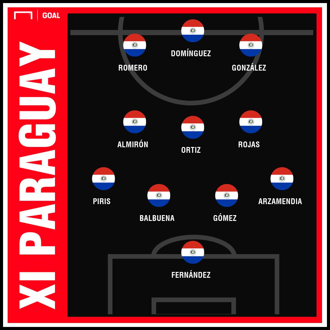 Paraguay PS