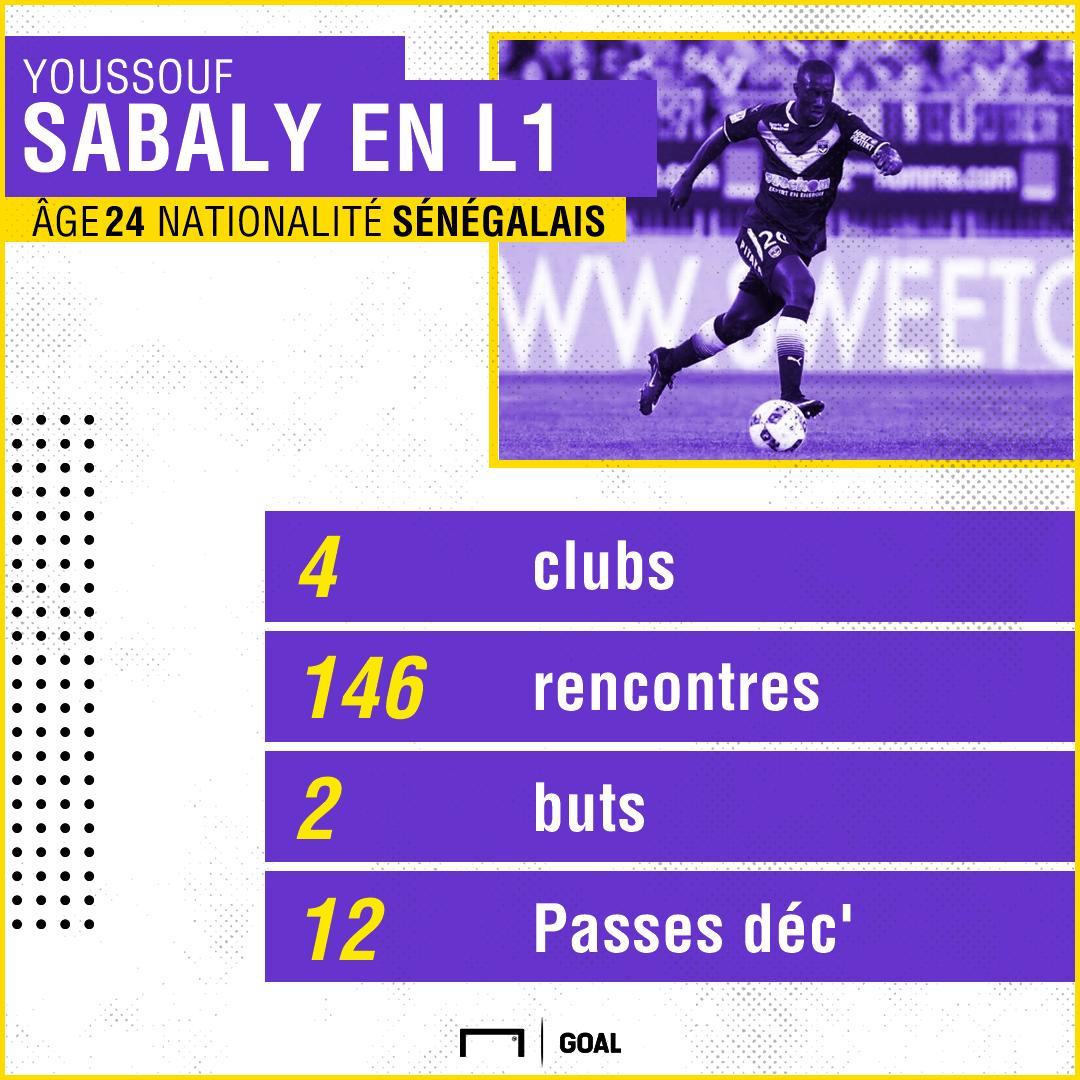 Sabaly PS 2