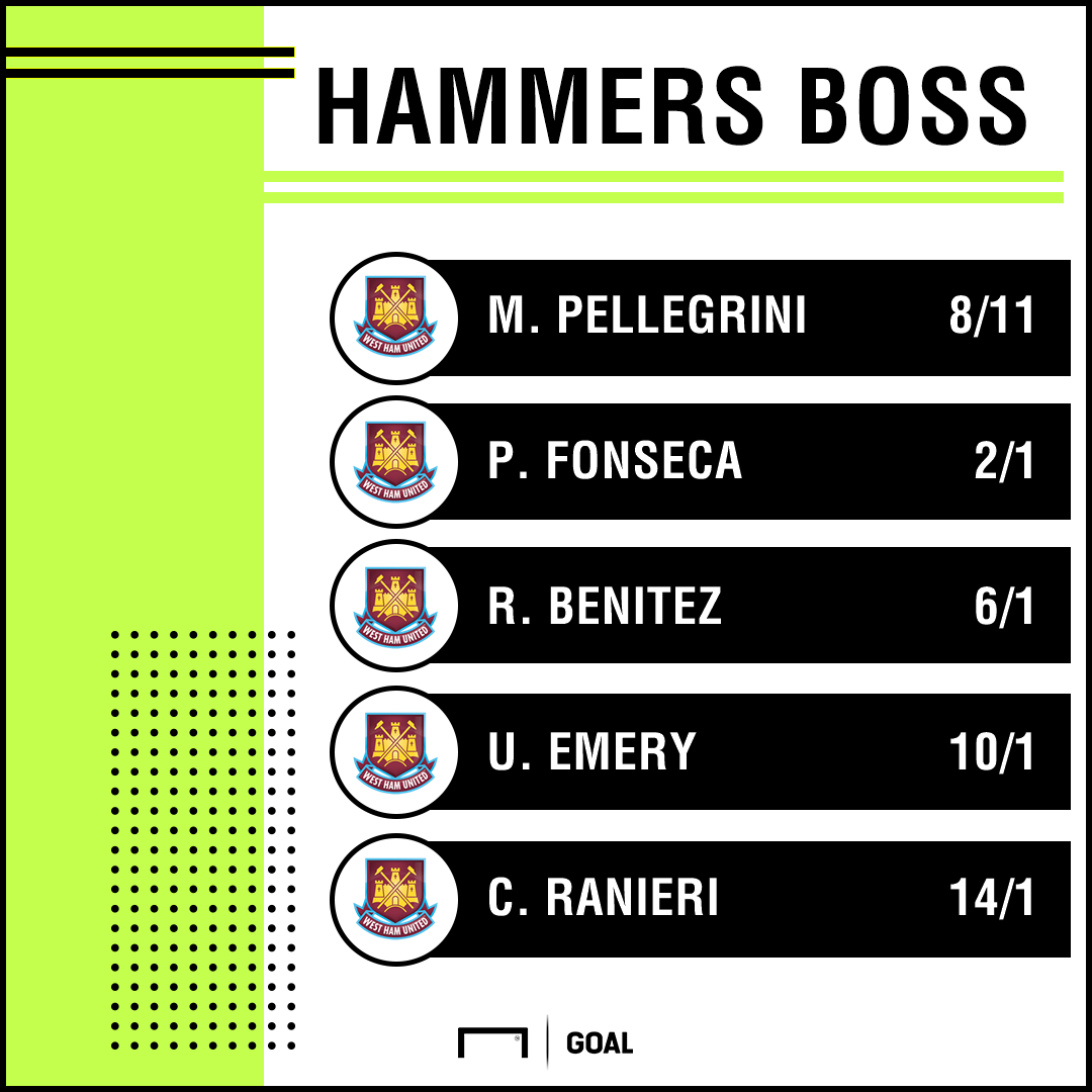 West Ham manager odds 1605 graphic