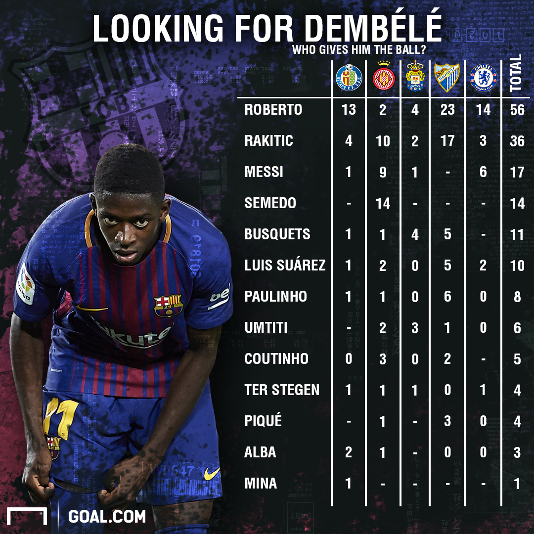 Dembele PS