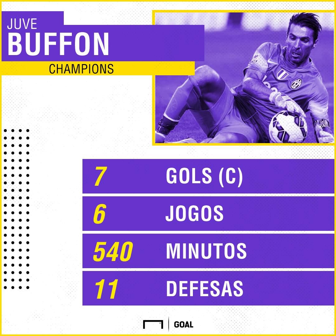 Buffon I Champions I 27 02 18