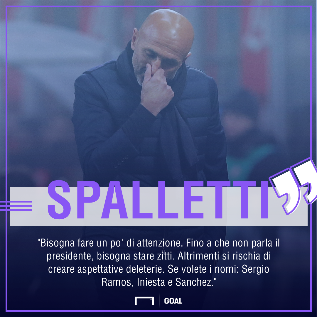 Spalletti Inter: