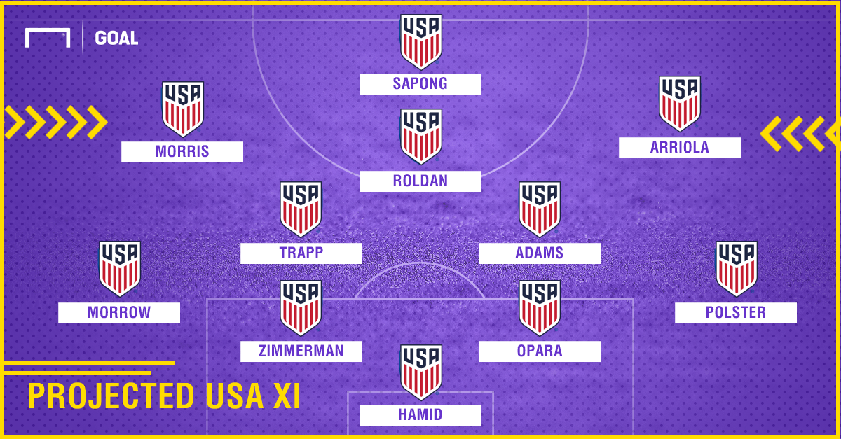GFX Projected USA XI vs Bosnia