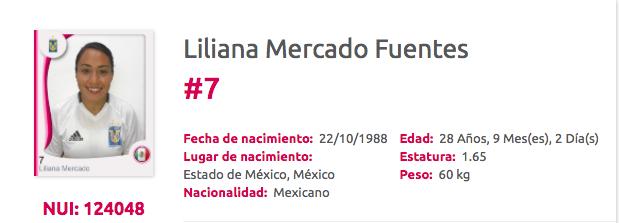 Liliana Mercado - ficha liga femenil