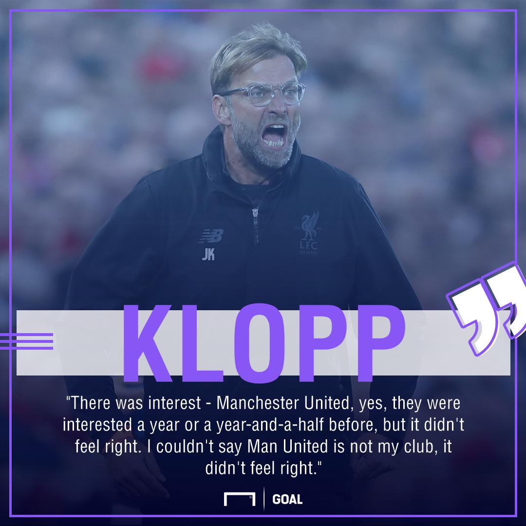 Jurgen Klopp Manchester United snub