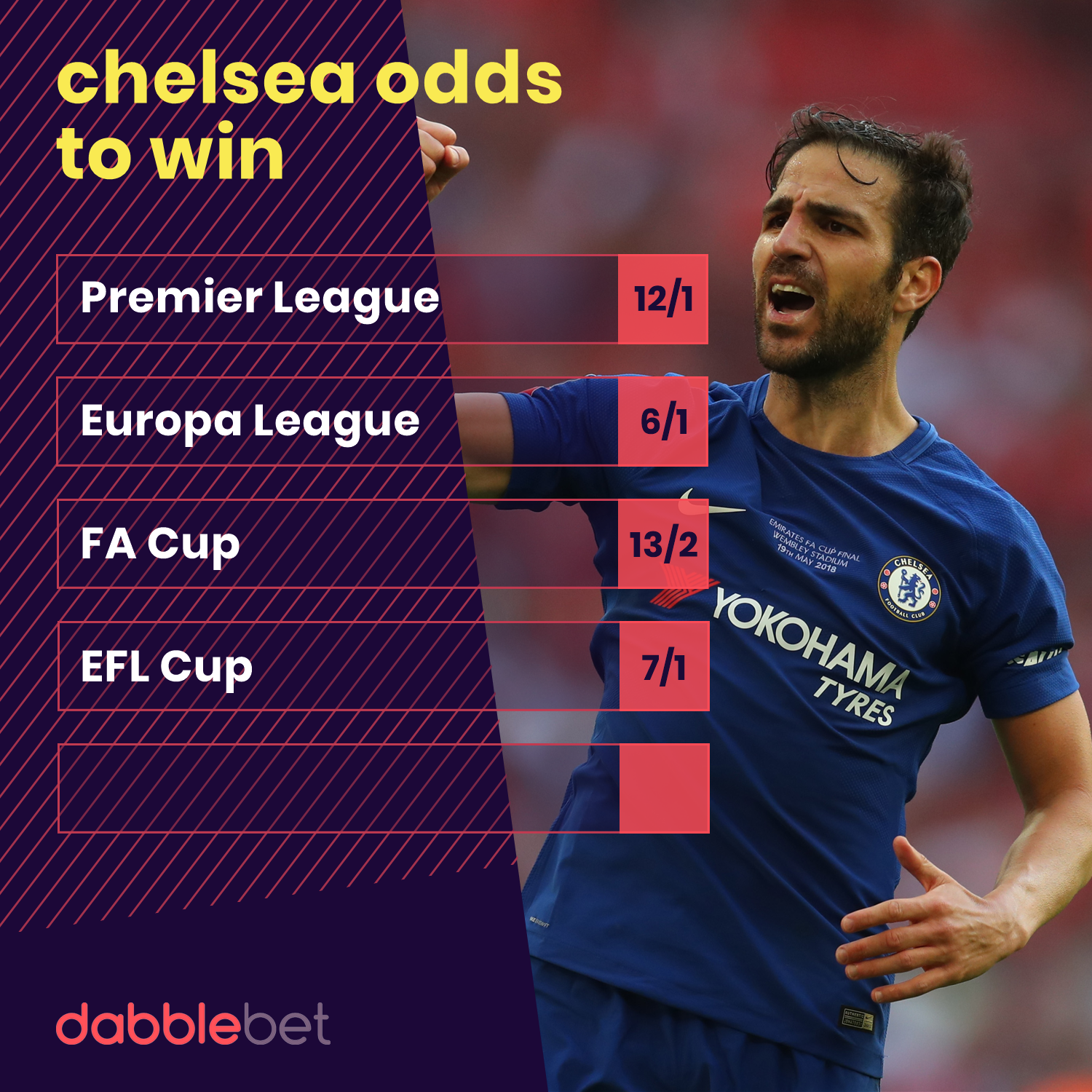 Chelsea odds 1407 graphic