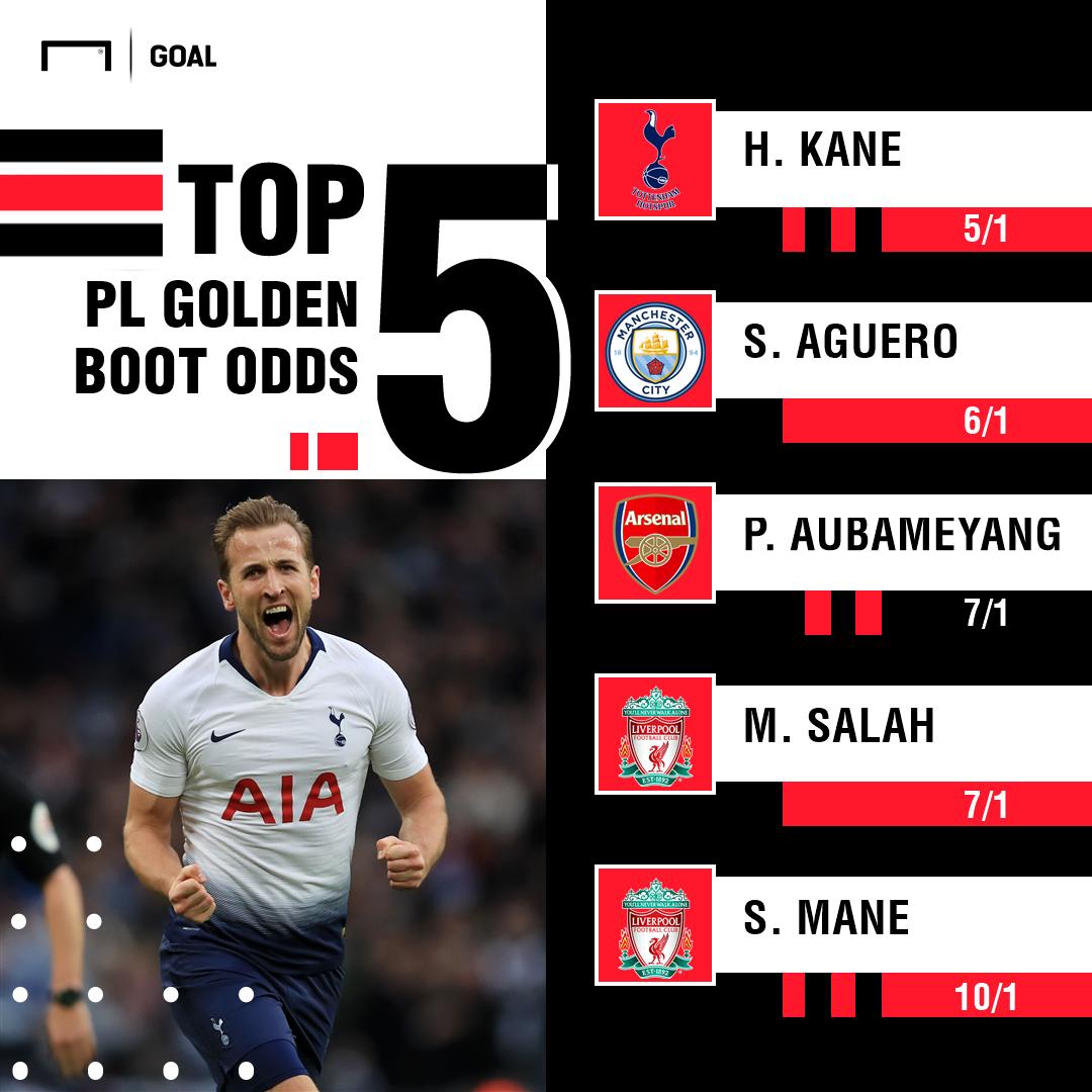 Premier League Golden Boot Odds 110719
