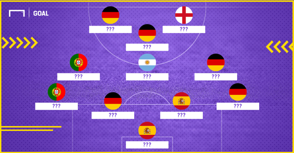 World Cup Worst XI who's who