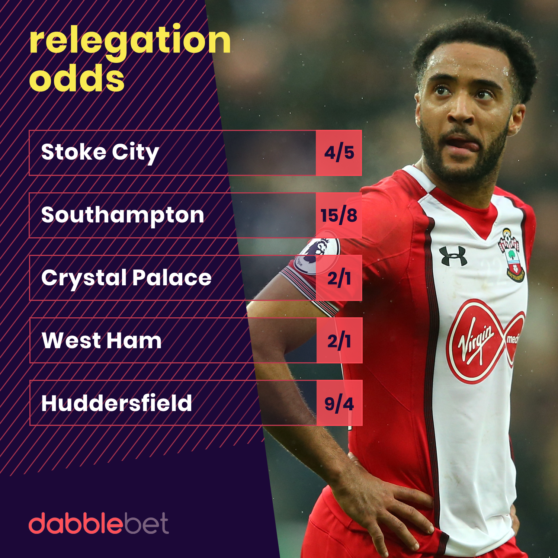 Premier League Relegation Odds from dabblebet