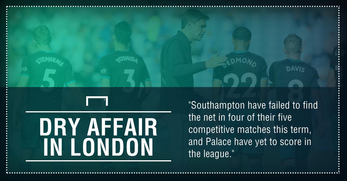Crystal Palace Southampton graphic