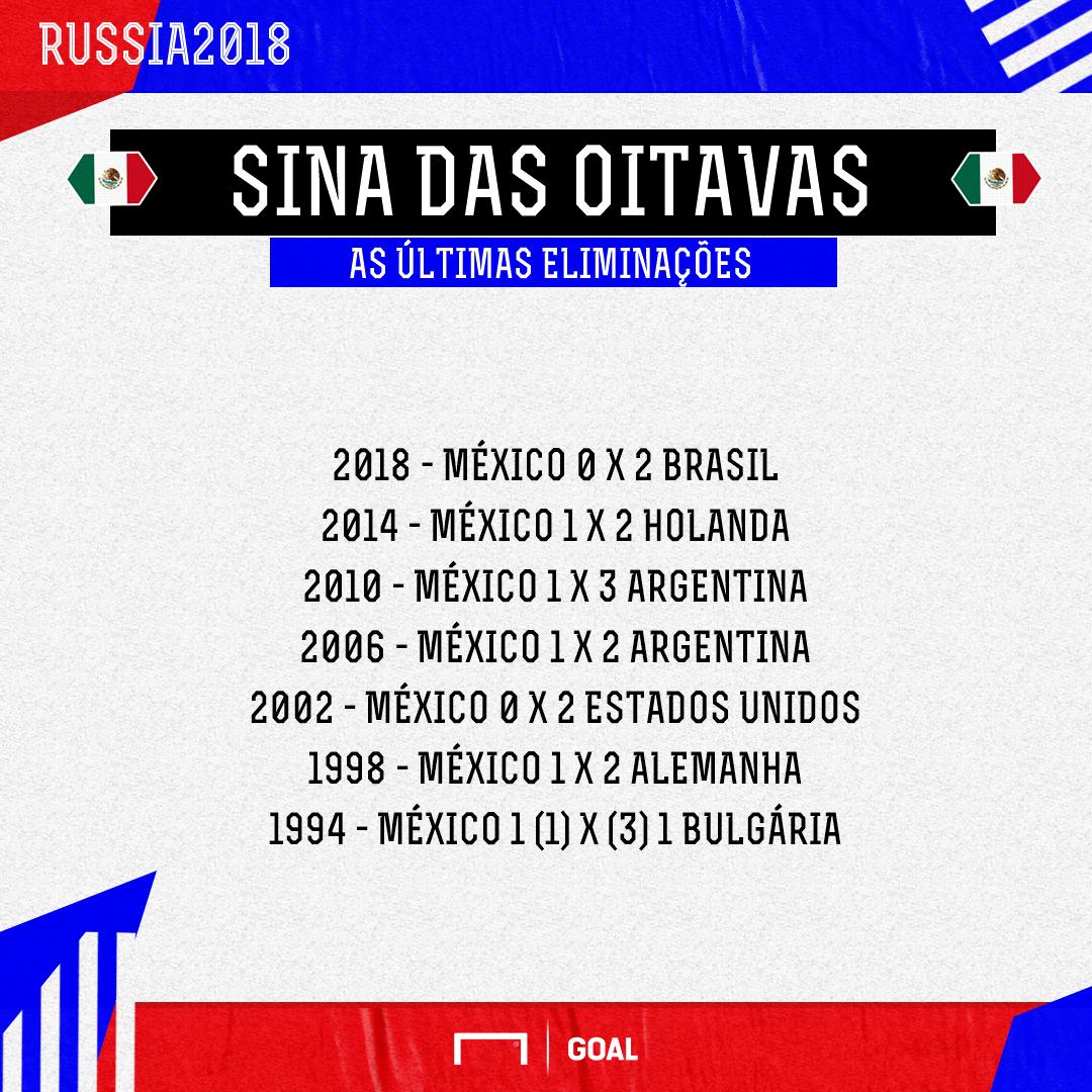 México PS - 3/07/2018