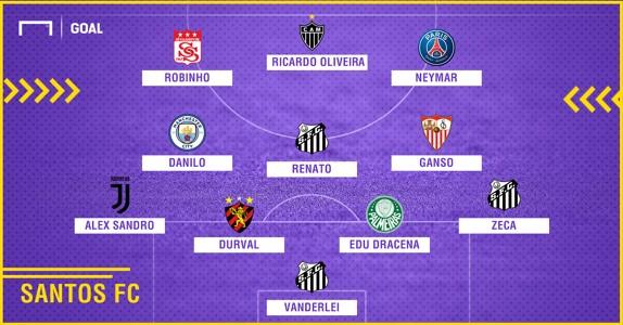 Santos 2010-2018 composition