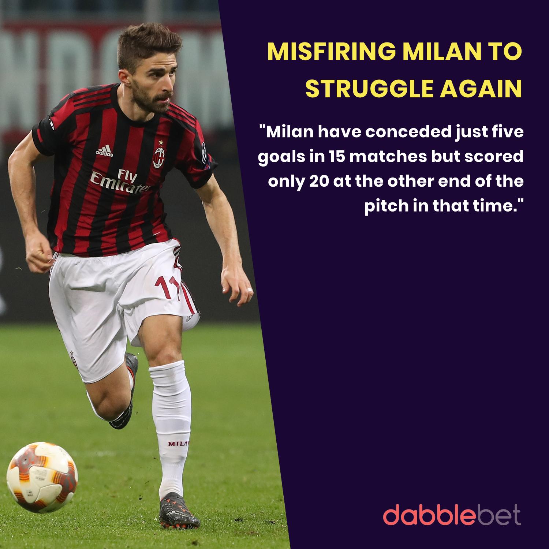 Arsenal Milan graphic