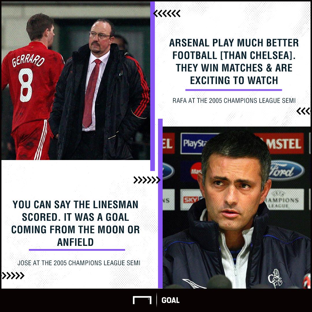 Rafa Benitez vs Mourinho GFX