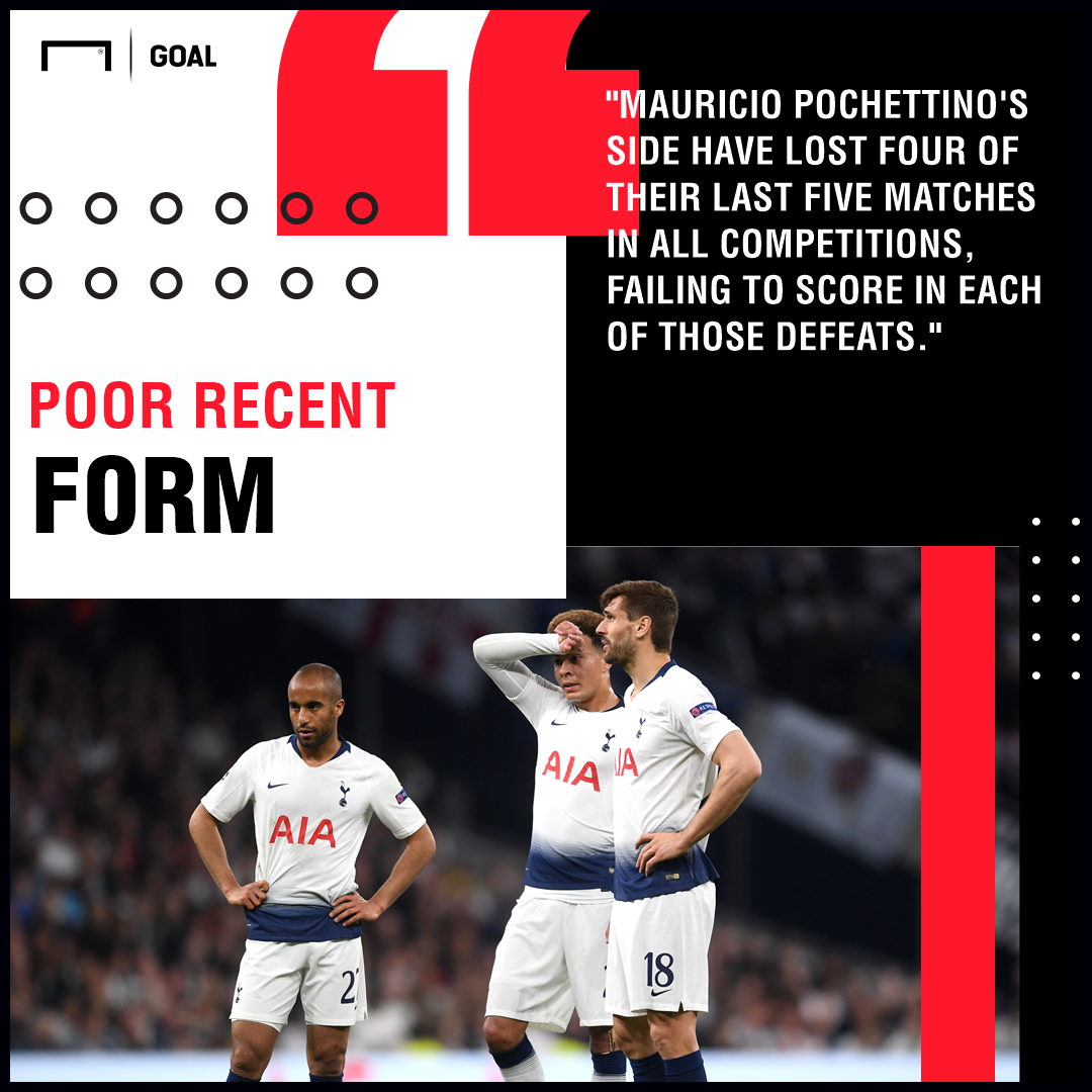 Champions League Betting: Tottenham 5/2 To Get The Better