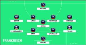 GFX U23 Frankreich