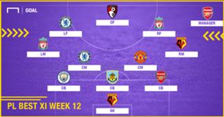 PL Team of the Week 2017-2018 สัปดาห์ที่ 12