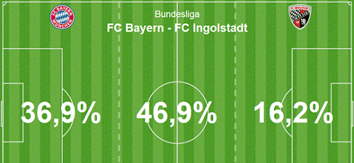 Bayern vs Ingolstadt