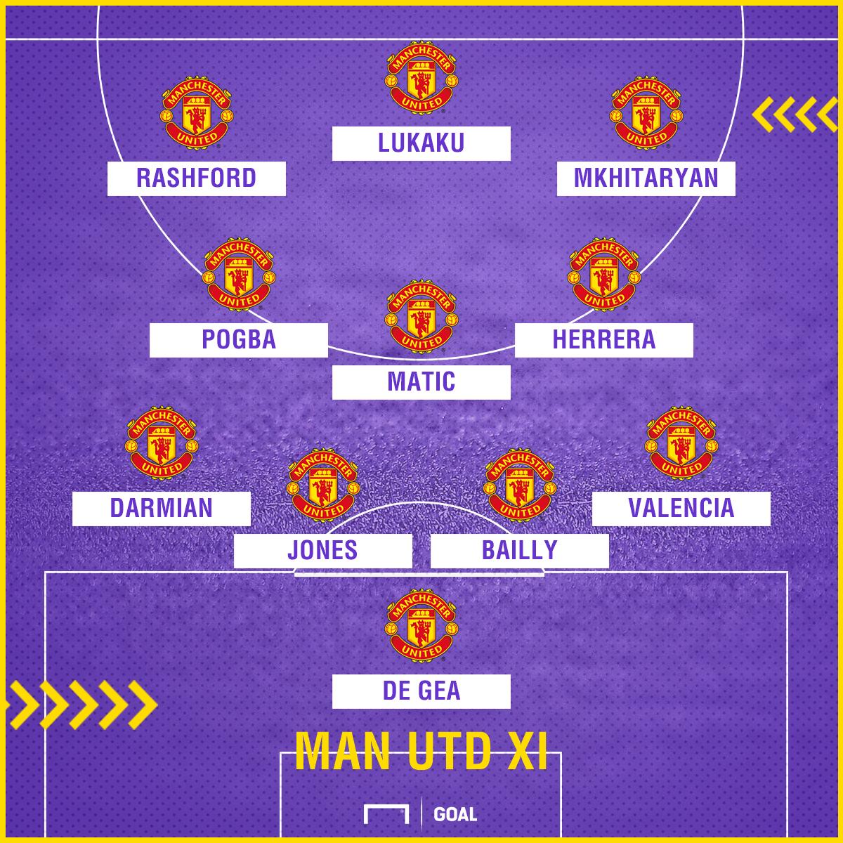 Manchester United XI GFX