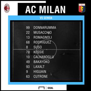 AC MILAN XI