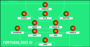 World Cup 2022: How Brazil, Argentina, England, Italy and