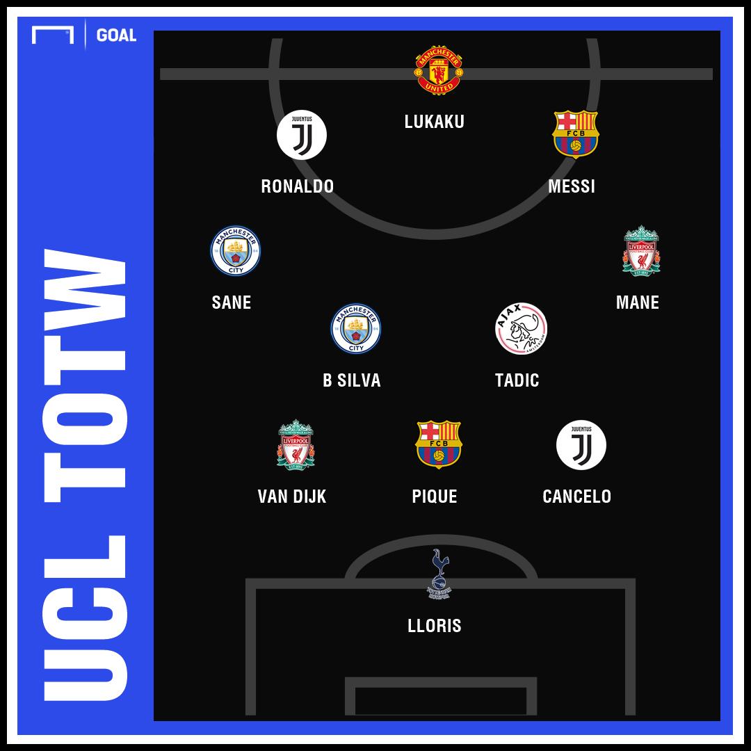 Champions League fantasy Last 16 graphic
