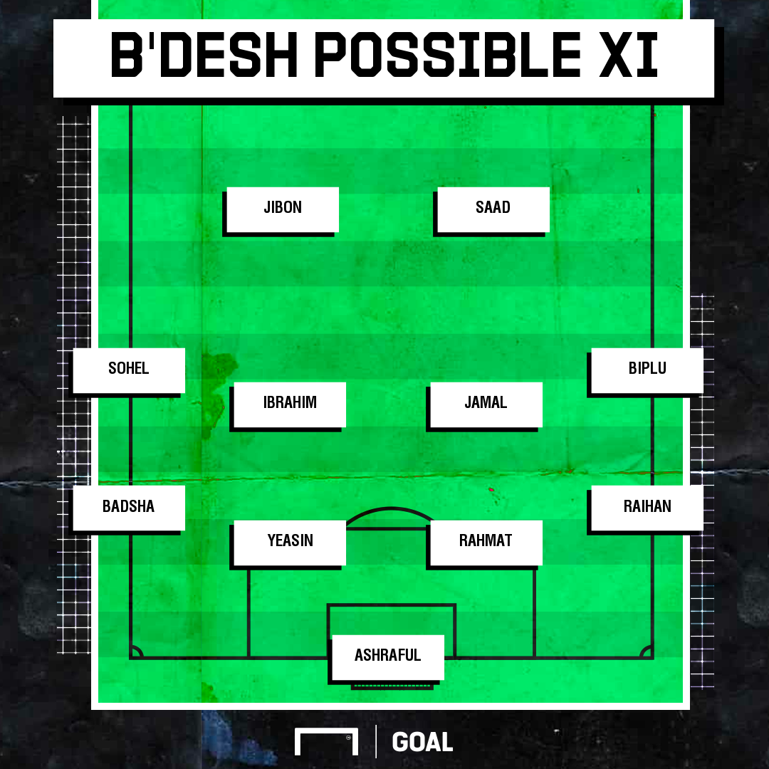 Bangladesh possible XI