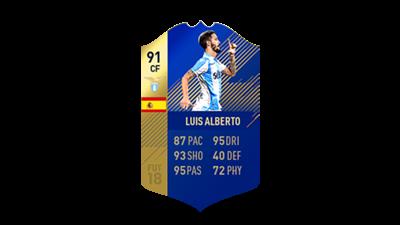 FIFA 18 Calcio A Team of the Season Luis Alberto