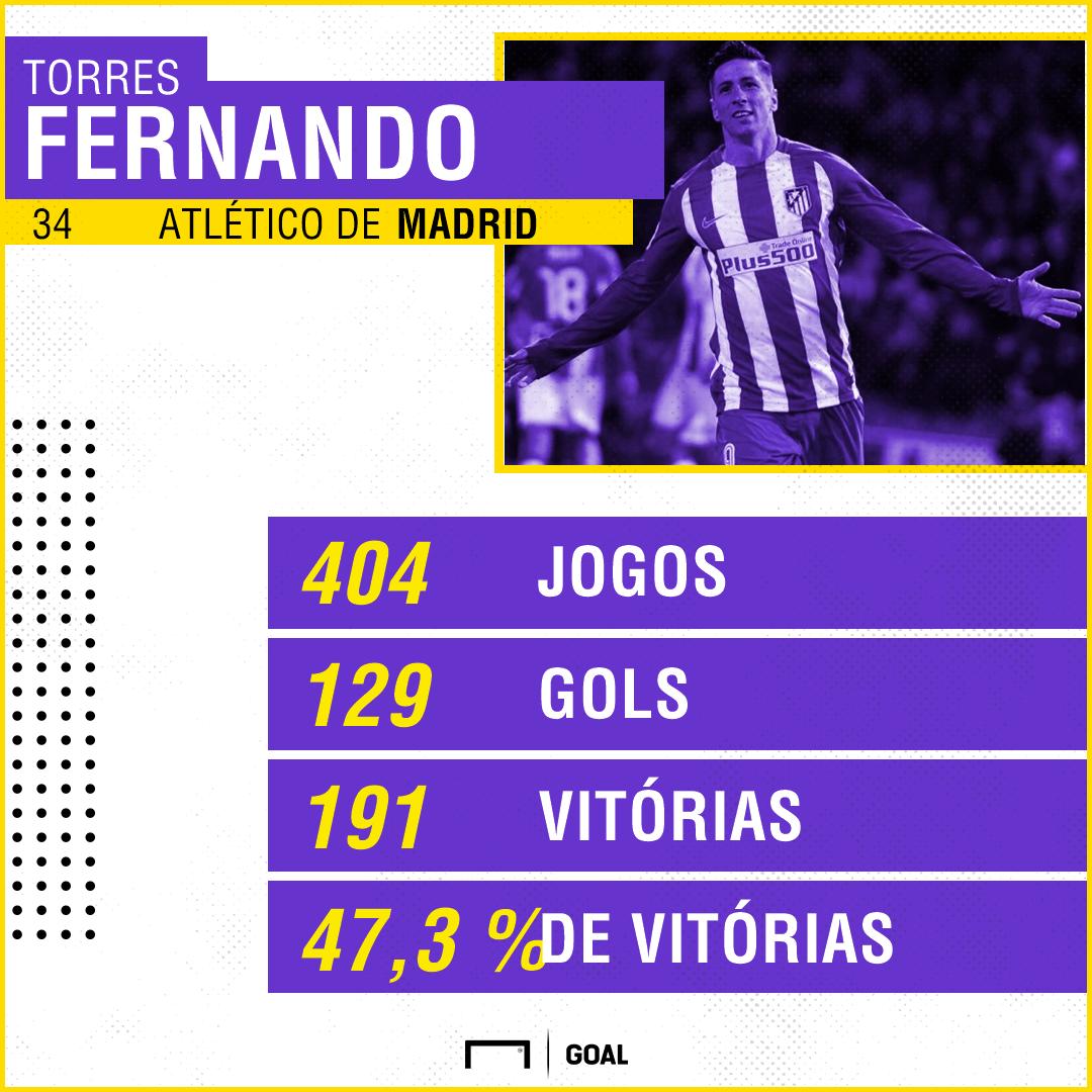 GFX_Fernando Torres