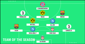 European Team of the Season GFX