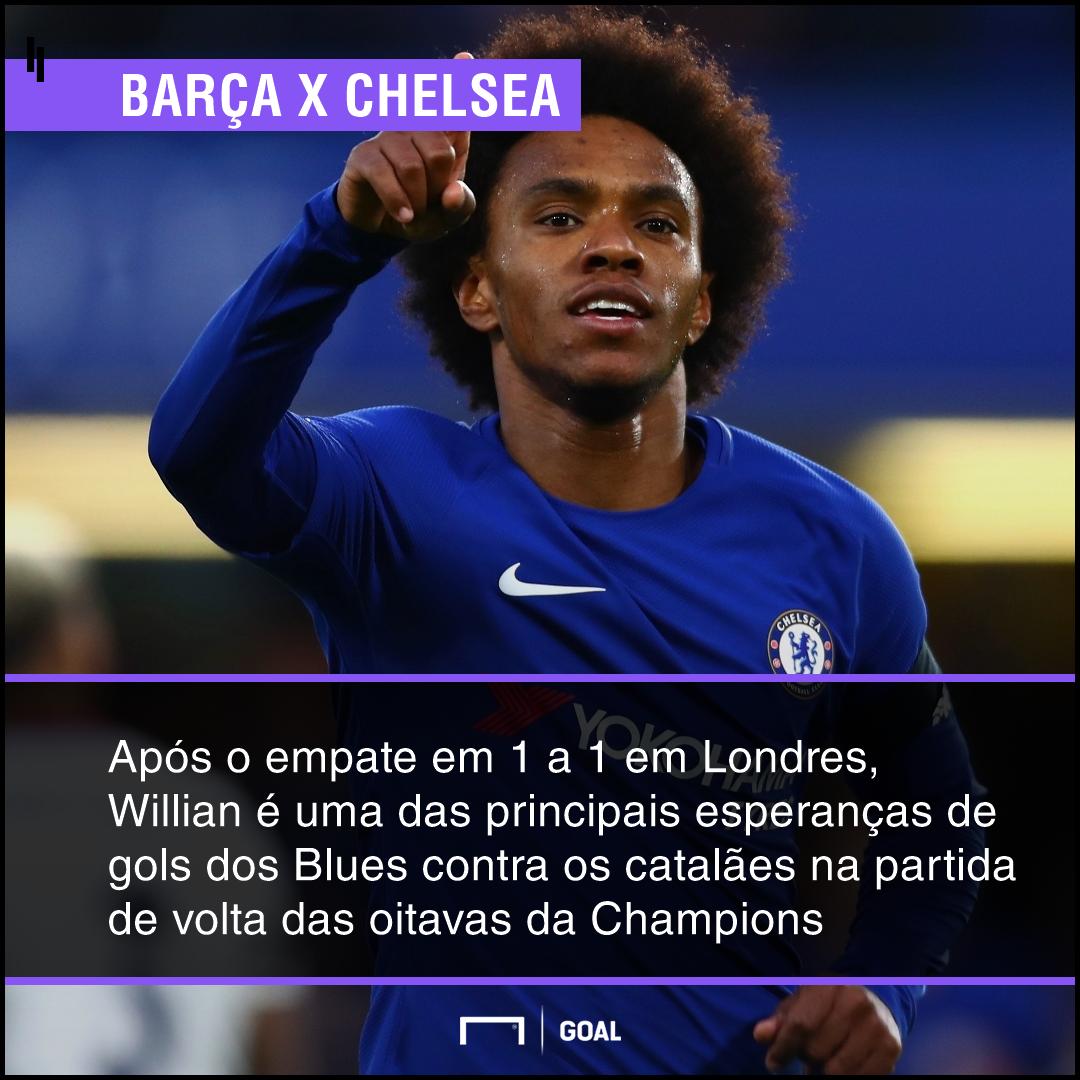 GFX bet265 Barcelona x Chelsea