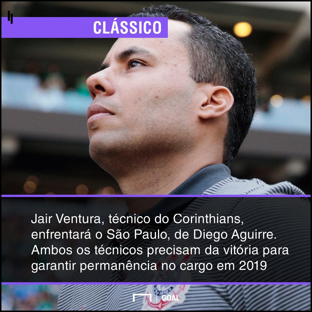 GFX bet365 Corinthians x São Paulo