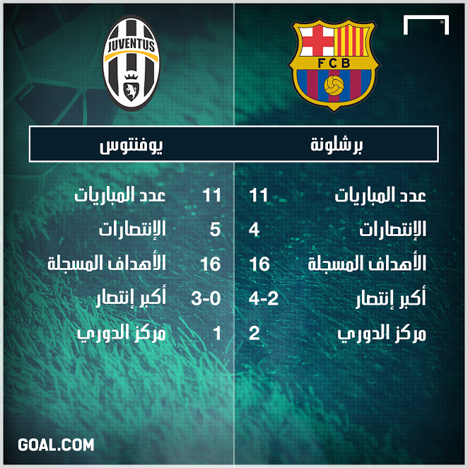 Barcelona Juventus Uefa Champions league 19042017