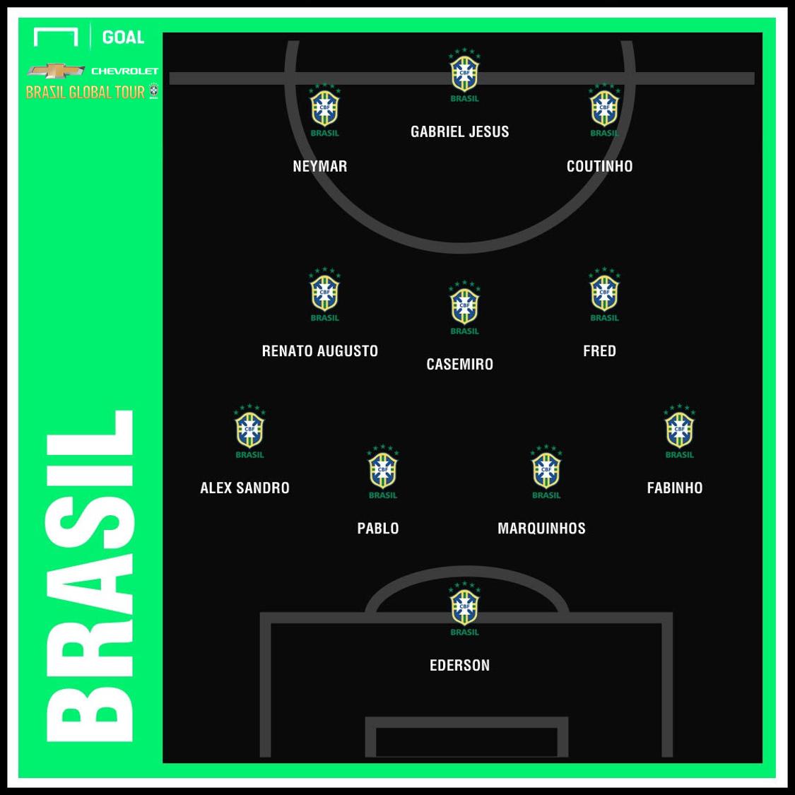 Brazil XI GFX 09102018